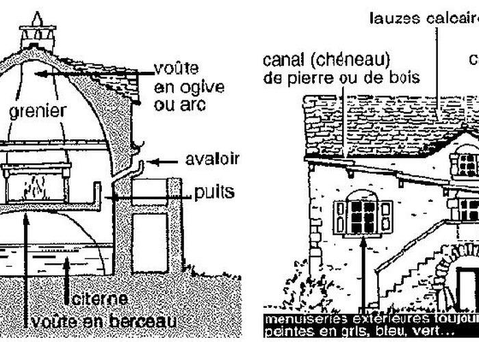 Architecture caussenarde.JPG